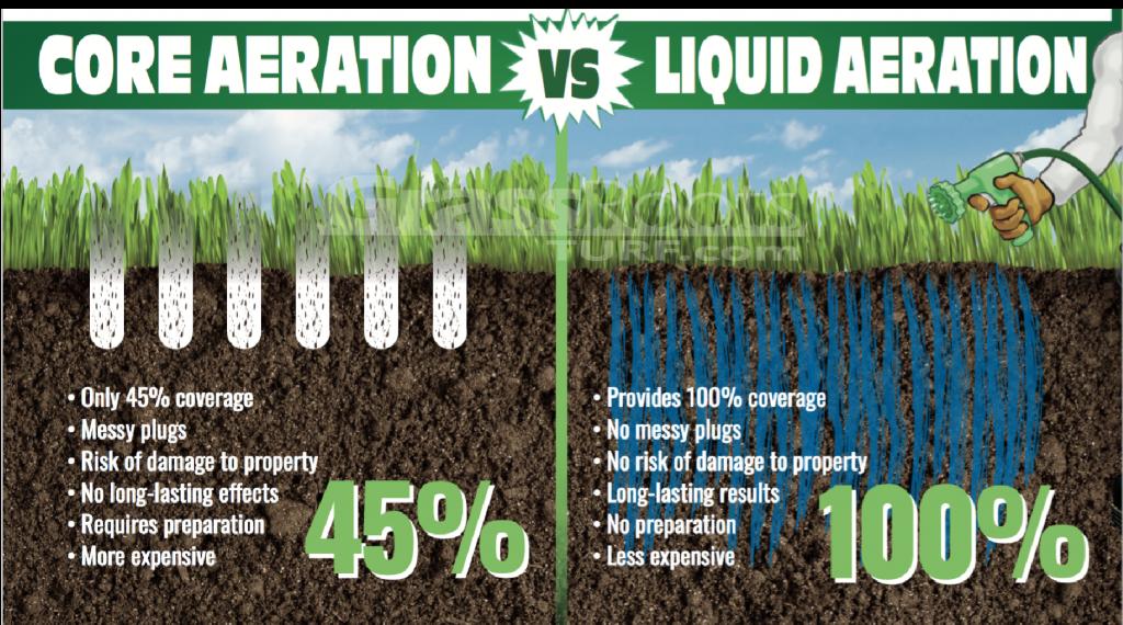 Liquid-Aeration-for-Lawn-Care